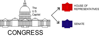 an overview of the constitution and the radical republicans in control of the house of representativ Incumbent tom o'halleran (d) faces wendy rogers in the general election for arizona's 1st district on november 6, 2018 the outcome of this race will affect partisan control of the us house of representatives in the 116th congress.